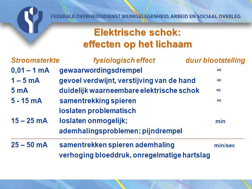 Elektrische schok: effecten op het lichaam Stroomsterkte fysiologisch effect duur blootstelling 0,01 – 1 mA gewaarwordingsdrempel ∞ 1 – 5 mA gevoel ve