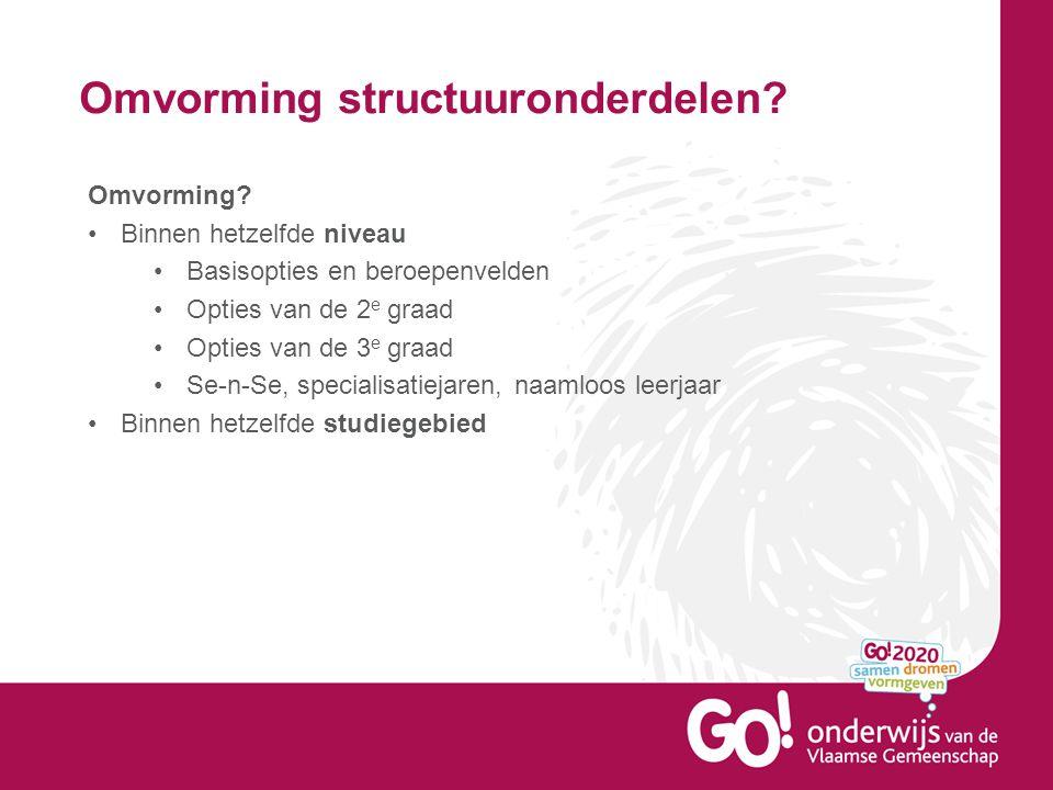 Omvorming structuuronderdelen. Omvorming.