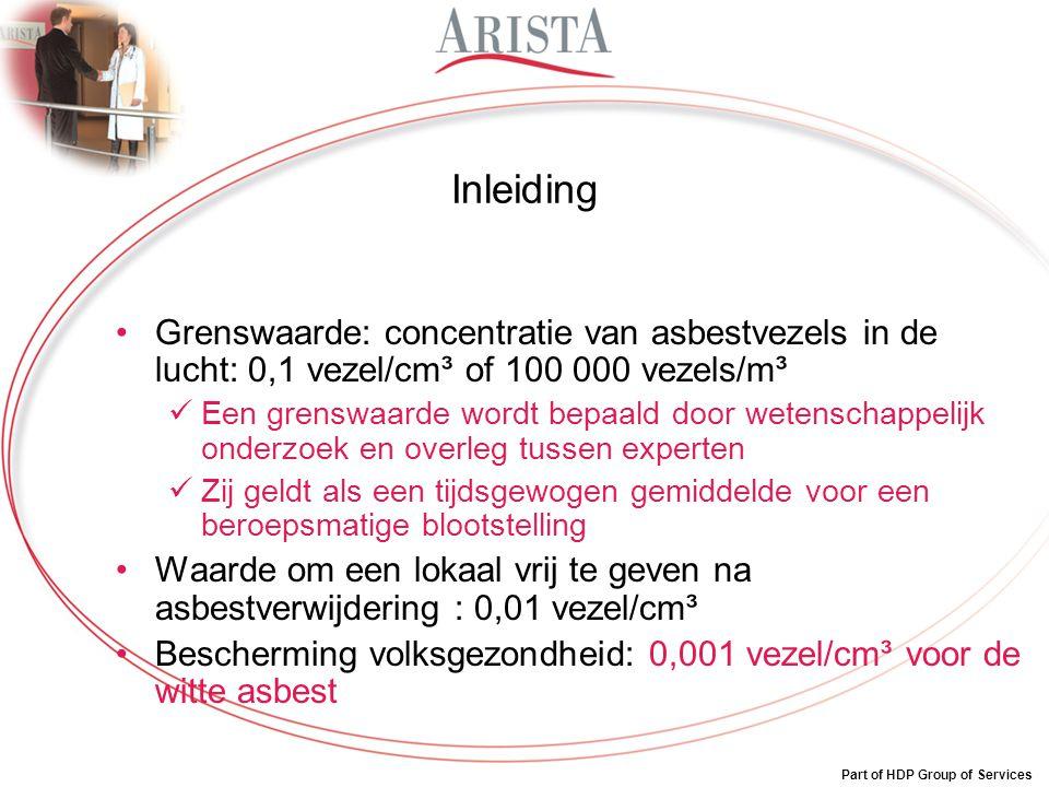 Part of HDP Group of Services Inleiding Grenswaarde: concentratie van asbestvezels in de lucht: 0,1 vezel/cm³ of 100 000 vezels/m³ Een grenswaarde wor