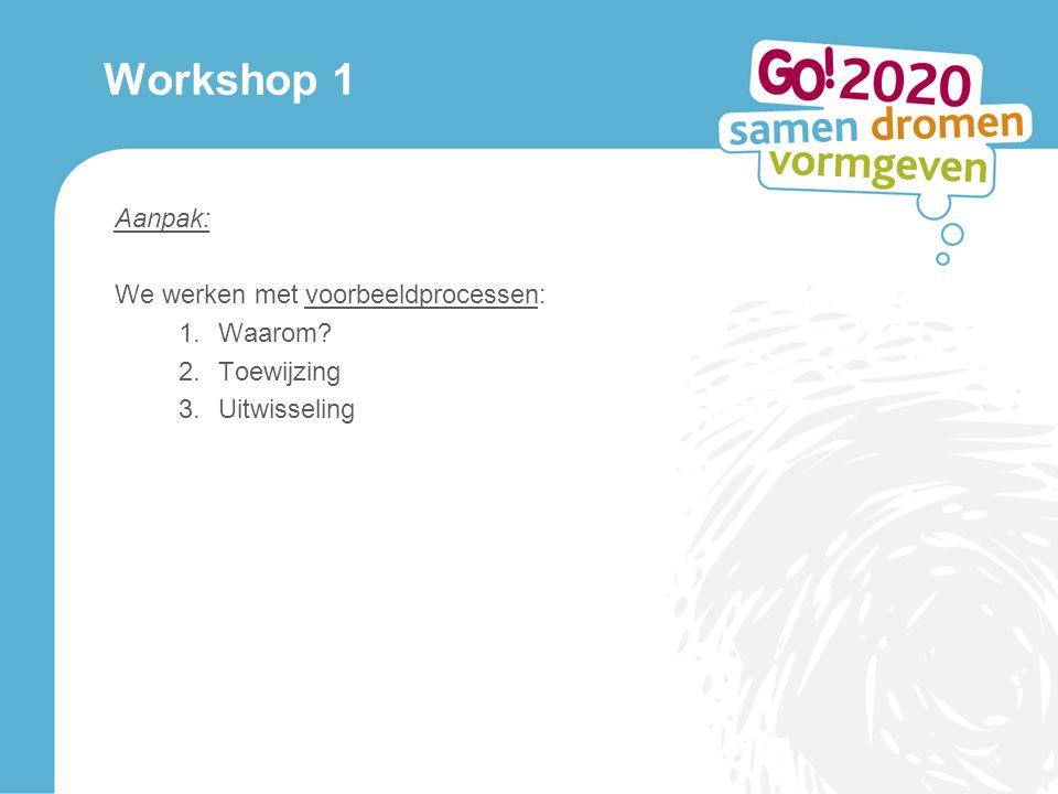 Workshop 1 Aanpak: We werken met voorbeeldprocessen: 1.Waarom 2.Toewijzing 3.Uitwisseling