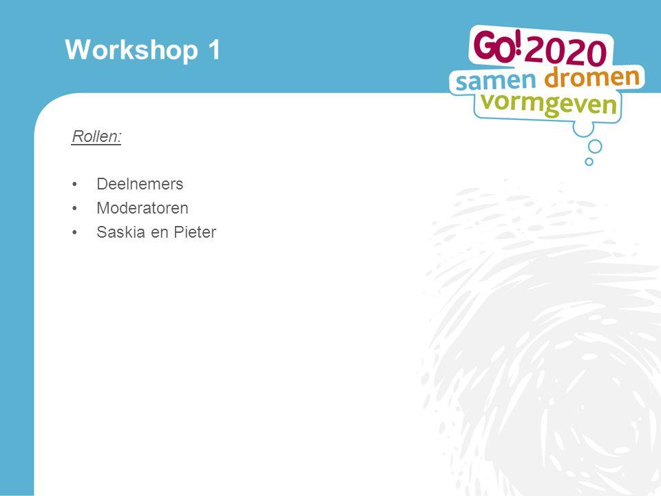 Workshop 1 Rollen: Deelnemers Moderatoren Saskia en Pieter
