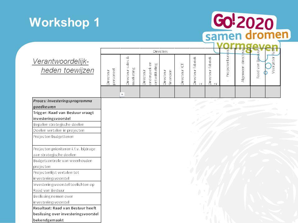 Workshop 1 Verantwoordelijk- heden toewijzen