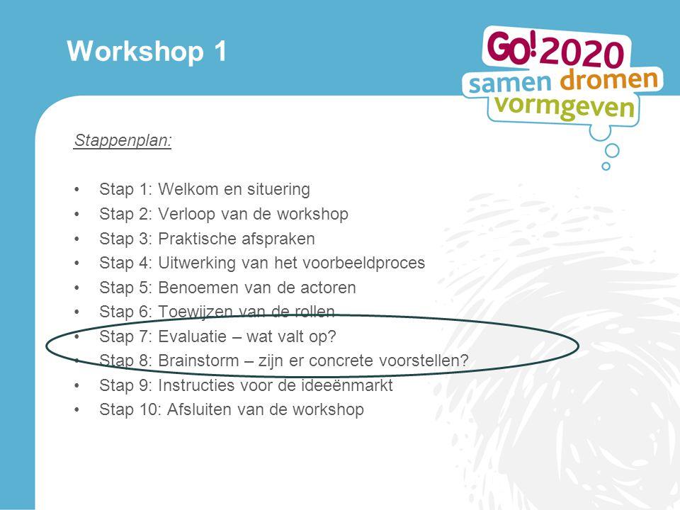 Workshop 1 Stappenplan: Stap 1: Welkom en situering Stap 2: Verloop van de workshop Stap 3: Praktische afspraken Stap 4: Uitwerking van het voorbeeldproces Stap 5: Benoemen van de actoren Stap 6: Toewijzen van de rollen Stap 7: Evaluatie – wat valt op.