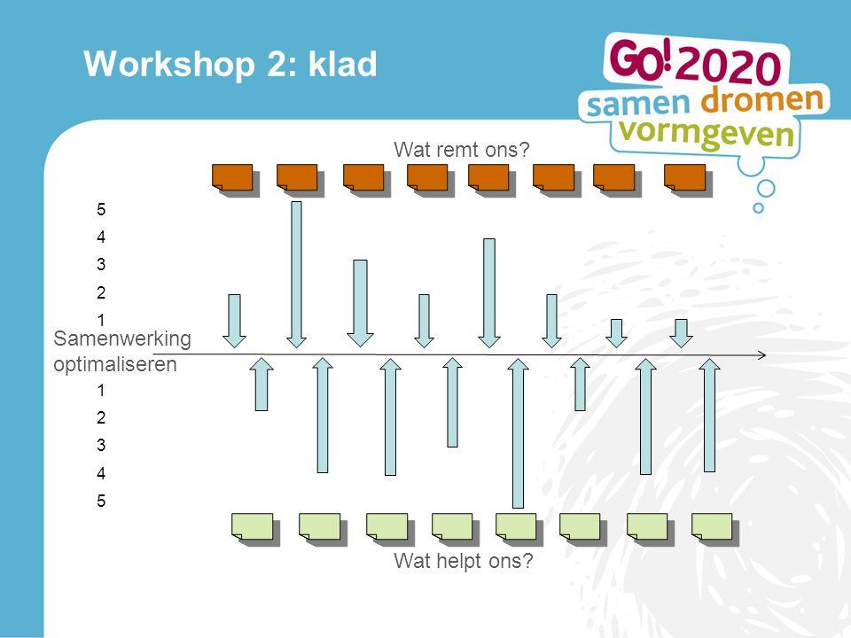Workshop 2: klad 5 4 3 2 1 1 2 3 4 5 Samenwerking optimaliseren Wat helpt ons Wat remt ons