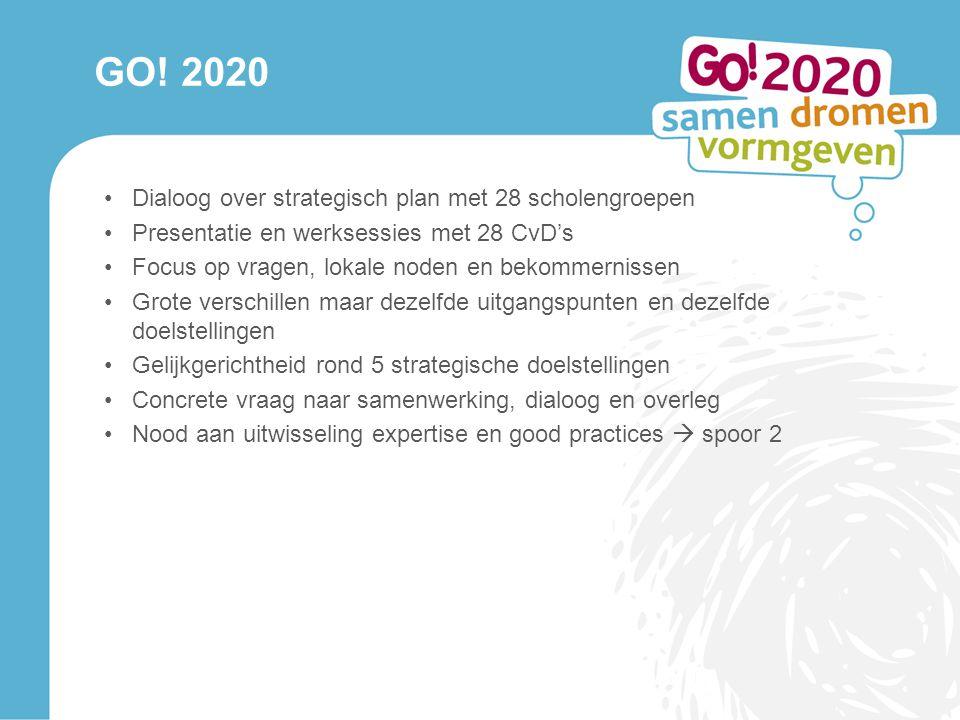 GO! 2020 Dialoog over strategisch plan met 28 scholengroepen Presentatie en werksessies met 28 CvD's Focus op vragen, lokale noden en bekommernissen G