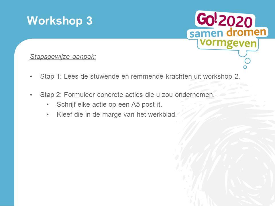 Workshop 3 Stapsgewijze aanpak: Stap 1: Lees de stuwende en remmende krachten uit workshop 2.