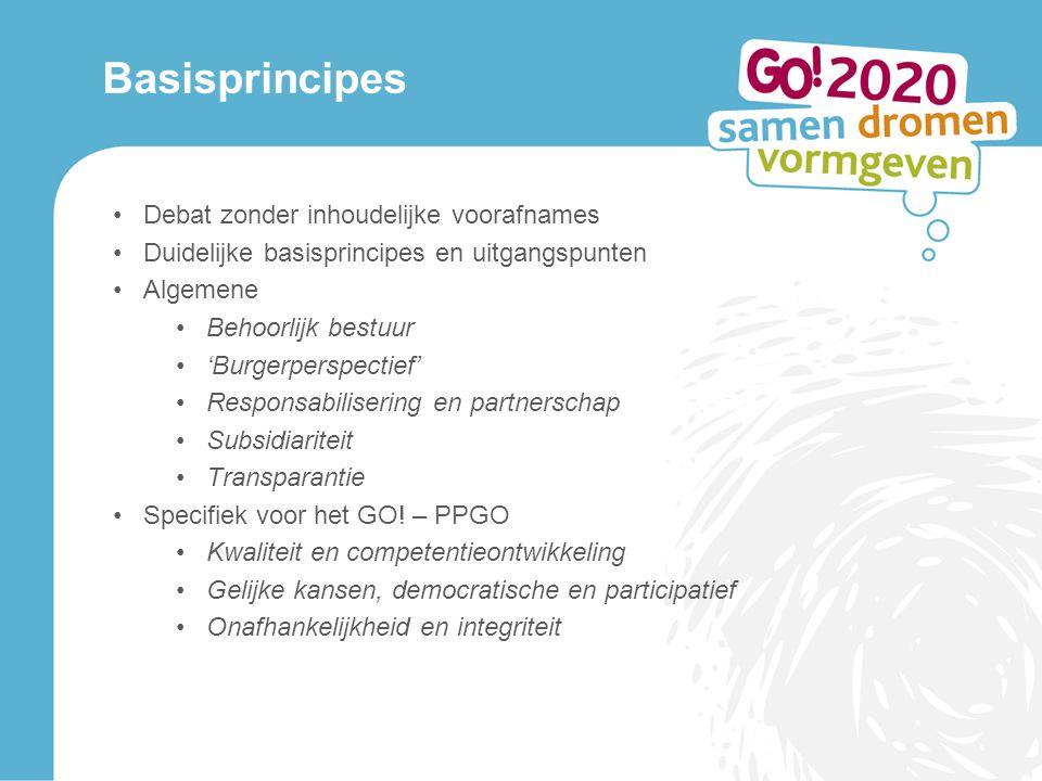 Basisprincipes Debat zonder inhoudelijke voorafnames Duidelijke basisprincipes en uitgangspunten Algemene Behoorlijk bestuur 'Burgerperspectief' Responsabilisering en partnerschap Subsidiariteit Transparantie Specifiek voor het GO.