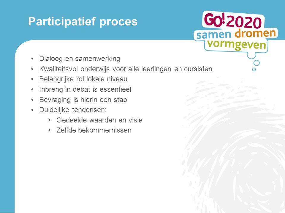 Terugblik Workshop 1 Dhr. Pieter Haesbrouck, ARCH International