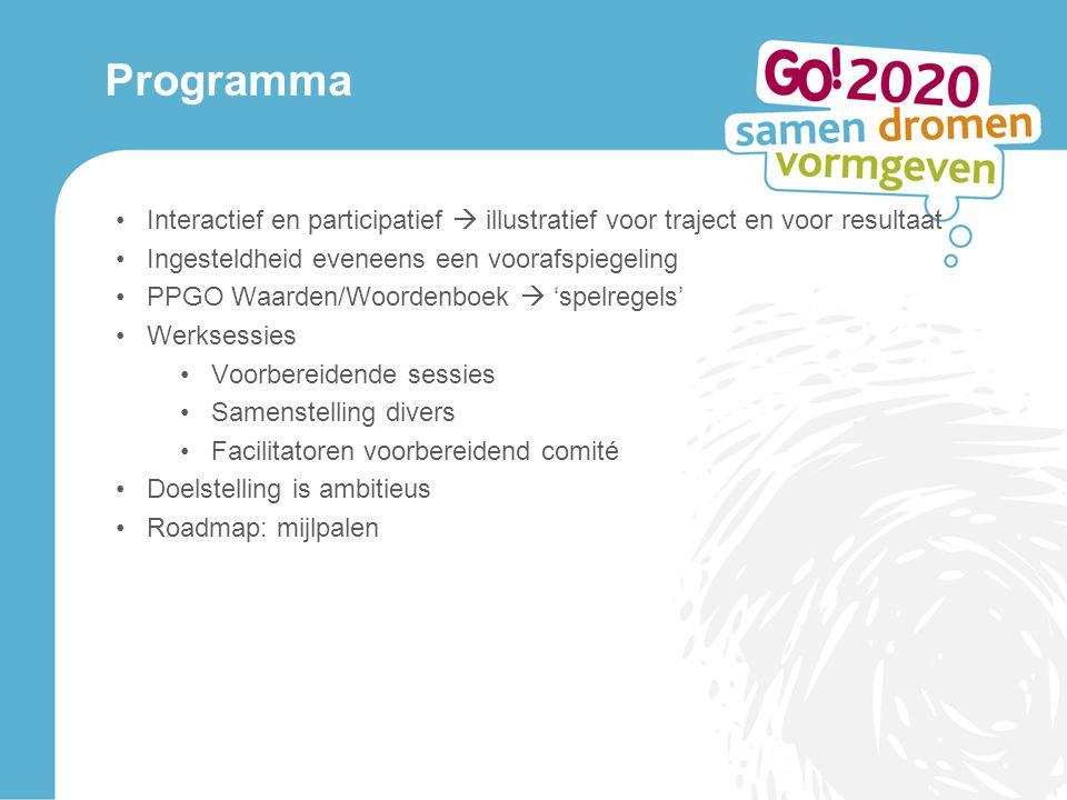 Toelichting Workshop Dhr. Pieter Haesbrouck, ARCH International