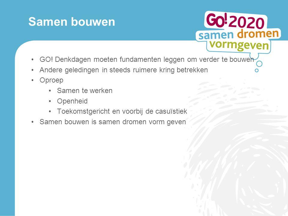 Workshop 3 Eén centrale vraag: Wat zou u concreet doen om de samenwerking binnen het Net te optimaliseren?