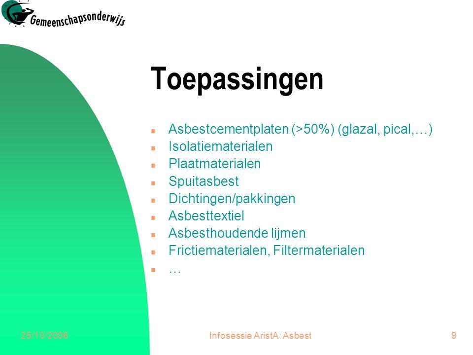 25/10/2006Infosessie AristA: Asbest9 Toepassingen n Asbestcementplaten (>50%) (glazal, pical,…) n Isolatiematerialen n Plaatmaterialen n Spuitasbest n