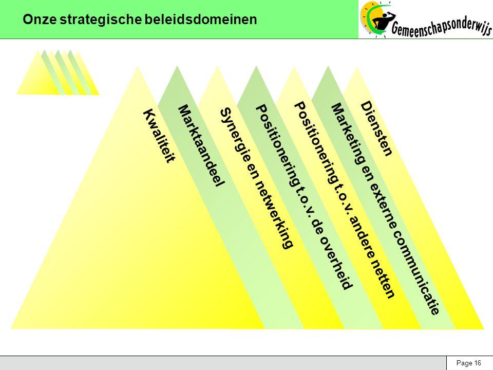 Page 16 Onze strategische beleidsdomeinen Kwaliteit Marktaandeel Synergie en netwerking Positionering t.o.v. andere netten Positionering t.o.v. de ove