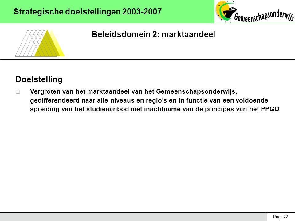 Page 22 Strategische doelstellingen 2003-2007 Beleidsdomein 2: marktaandeel Doelstelling  Vergroten van het marktaandeel van het Gemeenschapsonderwij