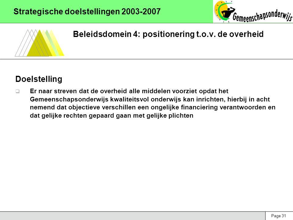 Page 31 Strategische doelstellingen 2003-2007 Beleidsdomein 4: positionering t.o.v. de overheid Doelstelling  Er naar streven dat de overheid alle mi
