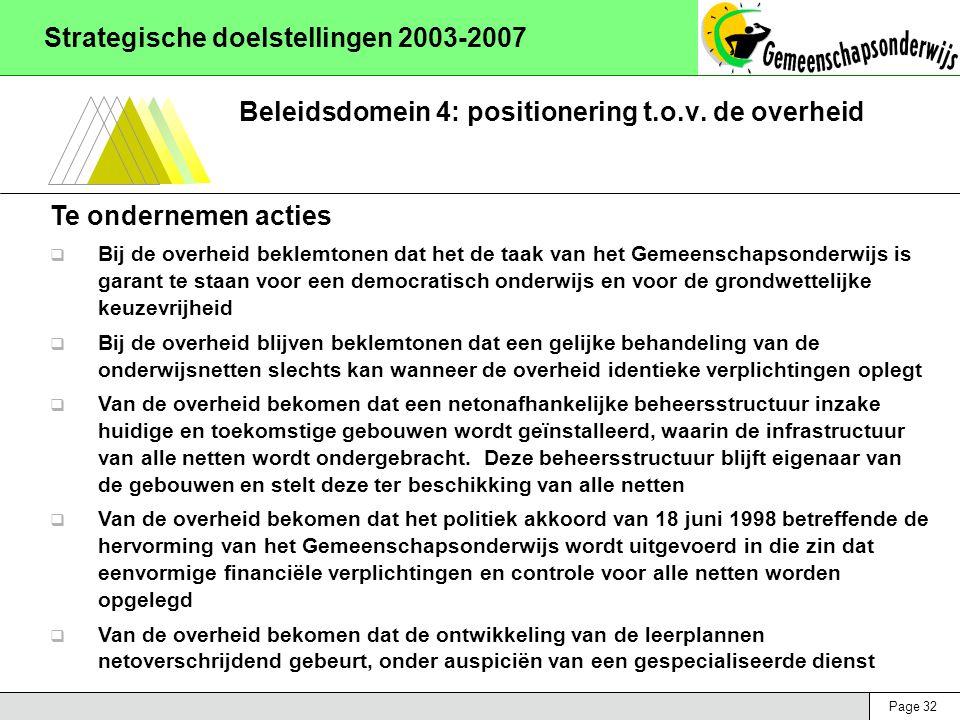 Page 32 Strategische doelstellingen 2003-2007 Beleidsdomein 4: positionering t.o.v. de overheid Te ondernemen acties  Bij de overheid beklemtonen dat