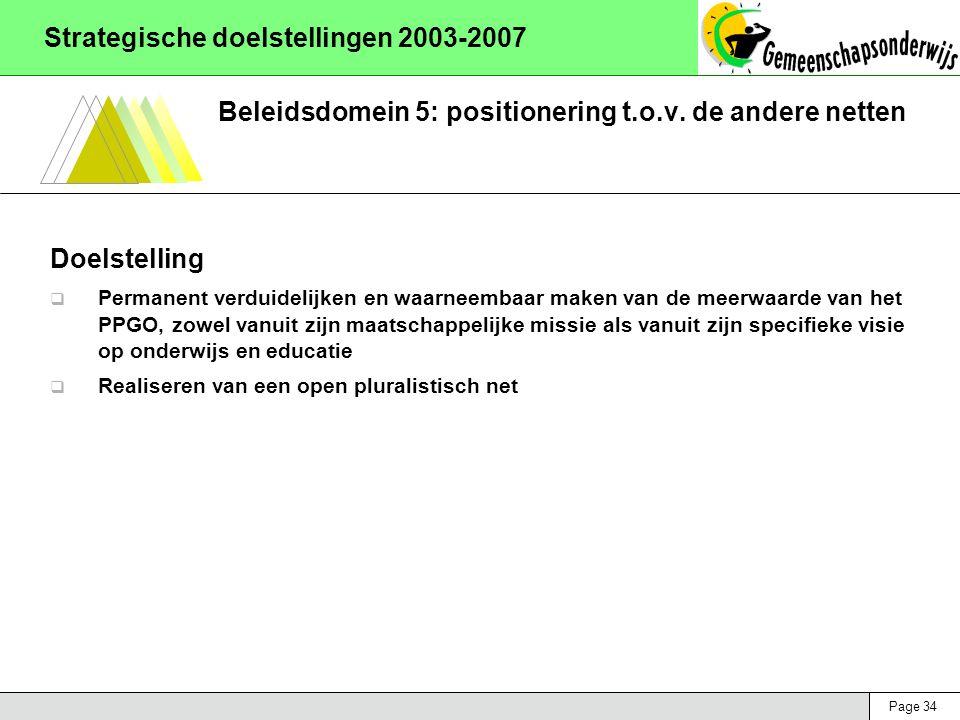 Page 34 Strategische doelstellingen 2003-2007 Beleidsdomein 5: positionering t.o.v. de andere netten Doelstelling  Permanent verduidelijken en waarne