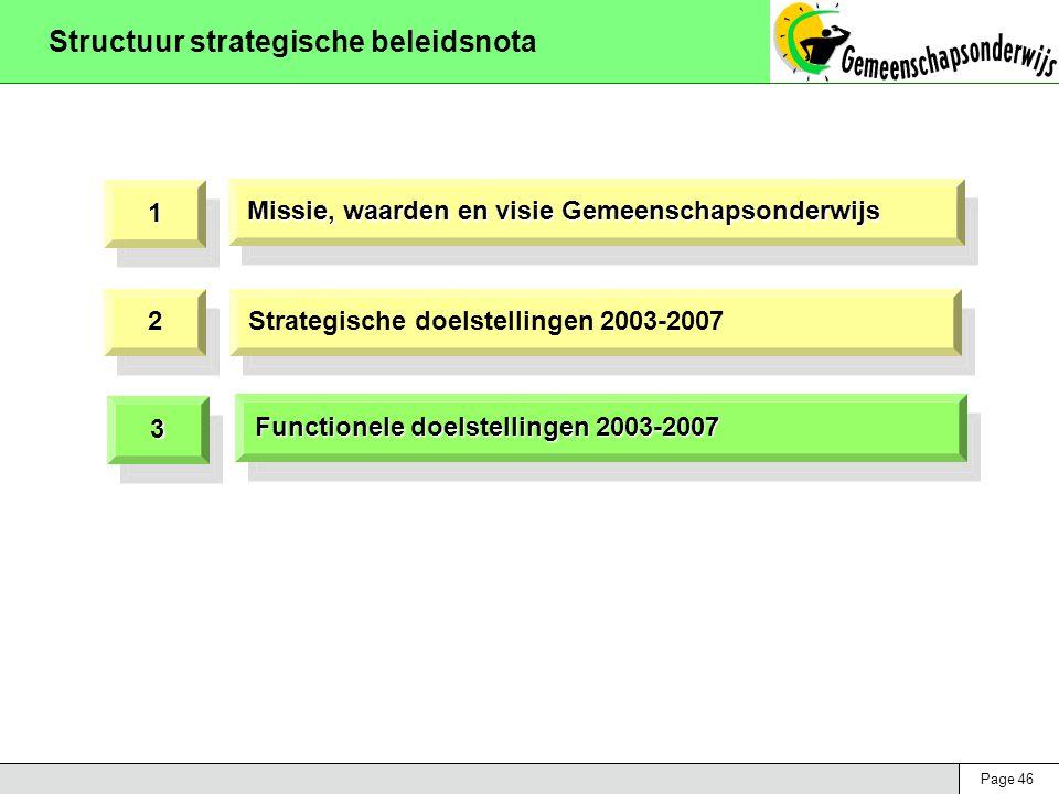 Page 46 Structuur strategische beleidsnota 11 2 2 Missie, waarden en visie Gemeenschapsonderwijs 33 Strategische doelstellingen 2003-2007 Functionele