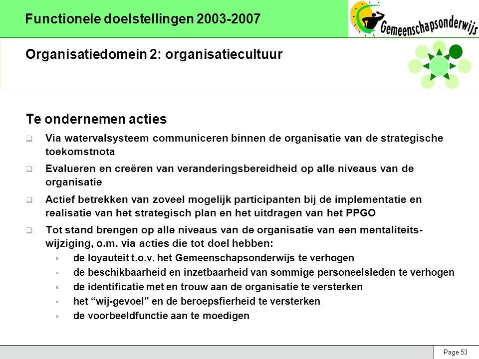 Page 53 Functionele doelstellingen 2003-2007 Organisatiedomein 2: organisatiecultuur Te ondernemen acties  Via watervalsysteem communiceren binnen de