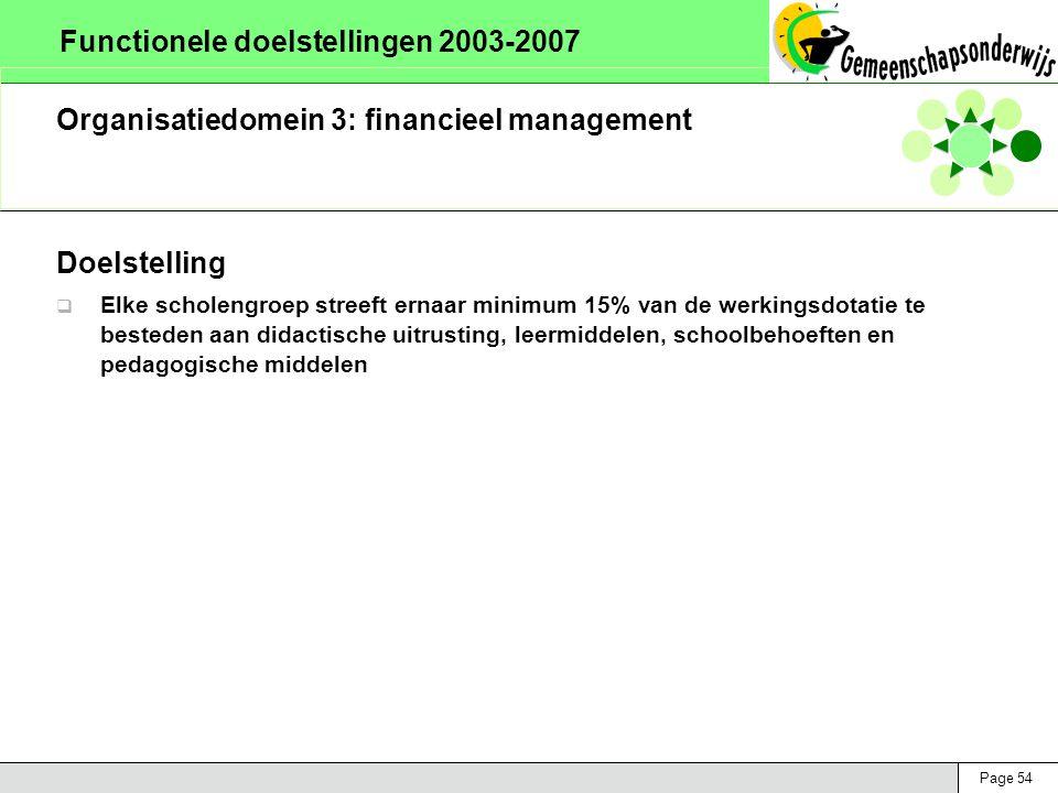 Page 54 Functionele doelstellingen 2003-2007 Organisatiedomein 3: financieel management Doelstelling  Elke scholengroep streeft ernaar minimum 15% va