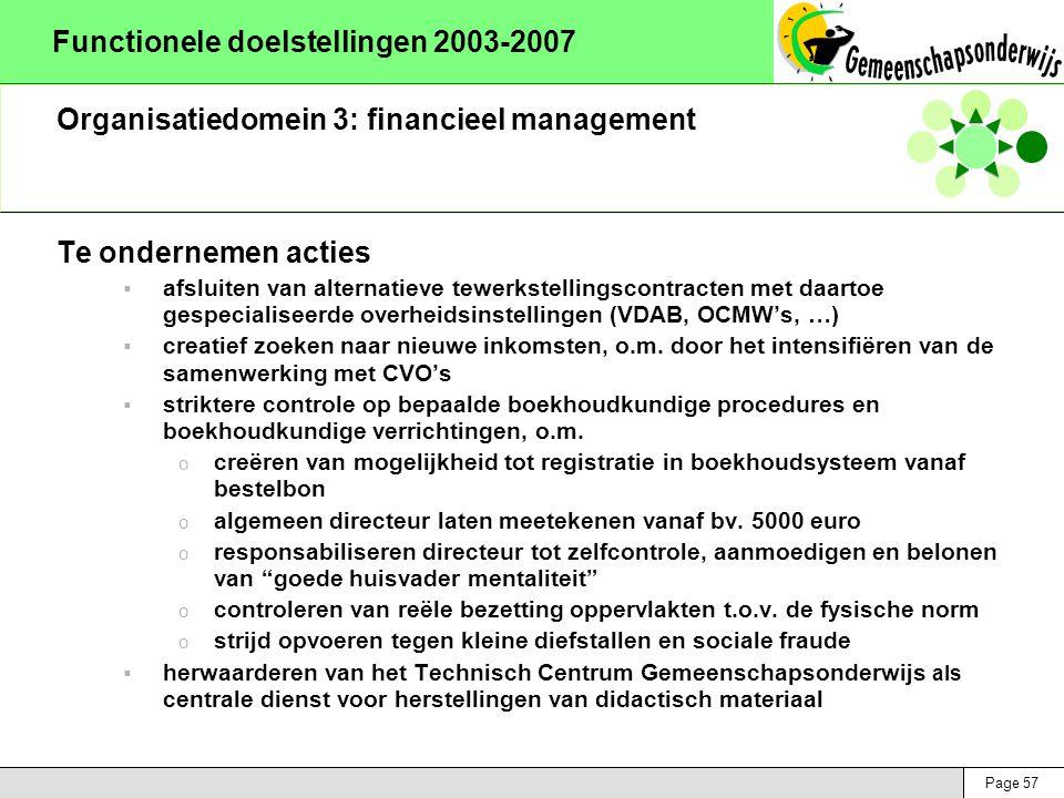 Page 57 Functionele doelstellingen 2003-2007 Organisatiedomein 3: financieel management Te ondernemen acties  afsluiten van alternatieve tewerkstellingscontracten met daartoe gespecialiseerde overheidsinstellingen (VDAB, OCMW's, …)  creatief zoeken naar nieuwe inkomsten, o.m.