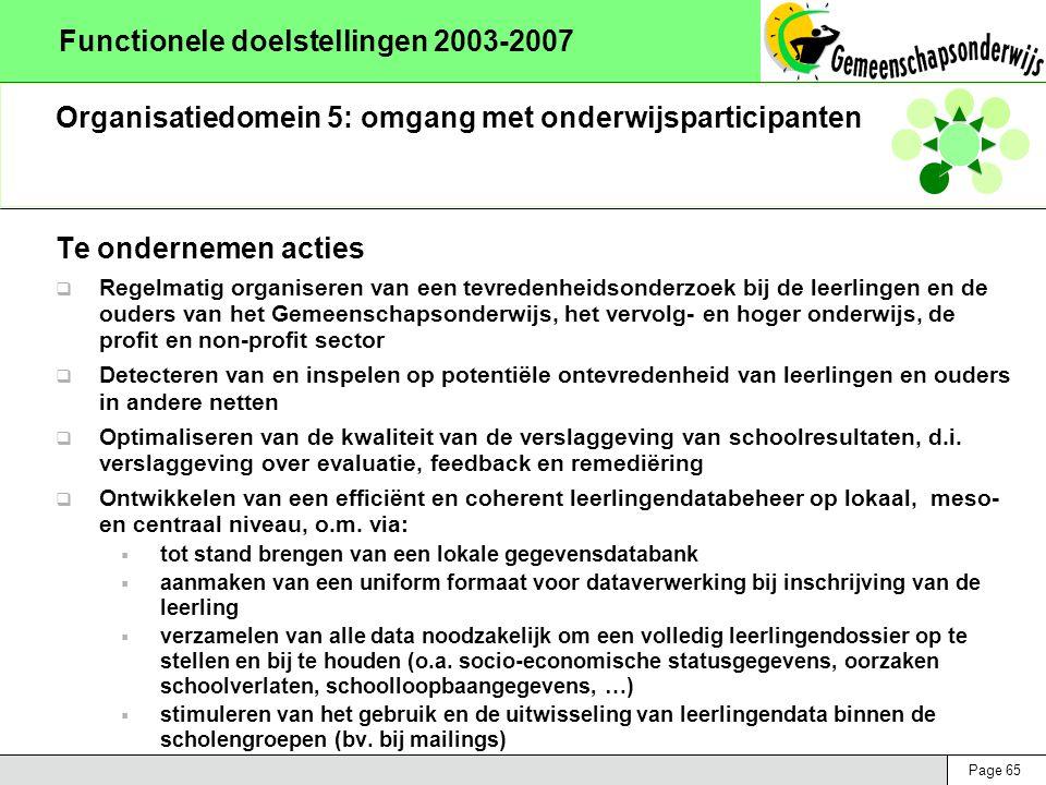 Page 65 Functionele doelstellingen 2003-2007 Organisatiedomein 5: omgang met onderwijsparticipanten Te ondernemen acties  Regelmatig organiseren van een tevredenheidsonderzoek bij de leerlingen en de ouders van het Gemeenschapsonderwijs, het vervolg- en hoger onderwijs, de profit en non-profit sector  Detecteren van en inspelen op potentiële ontevredenheid van leerlingen en ouders in andere netten  Optimaliseren van de kwaliteit van de verslaggeving van schoolresultaten, d.i.