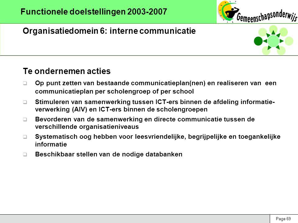 Page 69 Functionele doelstellingen 2003-2007 Organisatiedomein 6: interne communicatie Te ondernemen acties  Op punt zetten van bestaande communicatieplan(nen) en realiseren van een communicatieplan per scholengroep of per school  Stimuleren van samenwerking tussen ICT-ers binnen de afdeling informatie- verwerking (AIV) en ICT-ers binnen de scholengroepen  Bevorderen van de samenwerking en directe communicatie tussen de verschillende organisatieniveaus  Systematisch oog hebben voor leesvriendelijke, begrijpelijke en toegankelijke informatie  Beschikbaar stellen van de nodige databanken