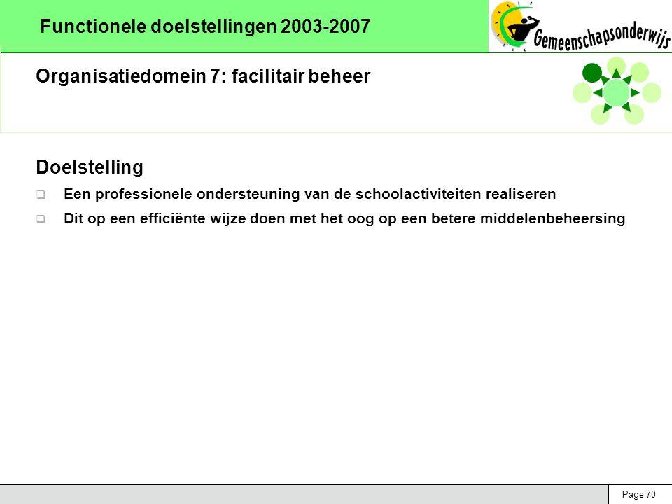 Page 70 Functionele doelstellingen 2003-2007 Organisatiedomein 7: facilitair beheer Doelstelling  Een professionele ondersteuning van de schoolactivi