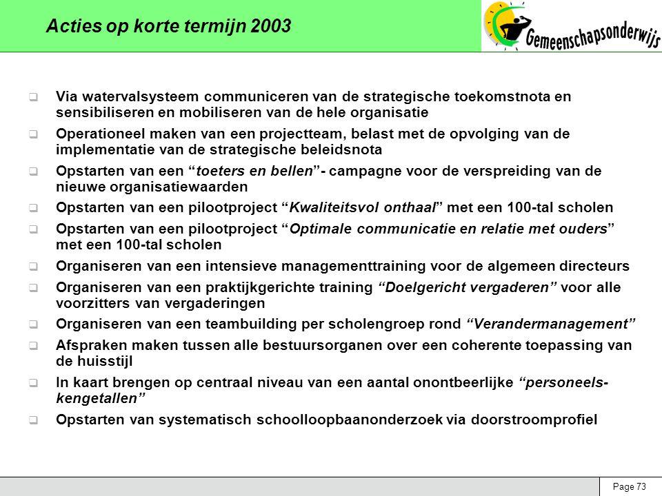 Page 73 Acties op korte termijn 2003  Via watervalsysteem communiceren van de strategische toekomstnota en sensibiliseren en mobiliseren van de hele organisatie  Operationeel maken van een projectteam, belast met de opvolging van de implementatie van de strategische beleidsnota  Opstarten van een toeters en bellen - campagne voor de verspreiding van de nieuwe organisatiewaarden  Opstarten van een pilootproject Kwaliteitsvol onthaal met een 100-tal scholen  Opstarten van een pilootproject Optimale communicatie en relatie met ouders met een 100-tal scholen  Organiseren van een intensieve managementtraining voor de algemeen directeurs  Organiseren van een praktijkgerichte training Doelgericht vergaderen voor alle voorzitters van vergaderingen  Organiseren van een teambuilding per scholengroep rond Verandermanagement  Afspraken maken tussen alle bestuursorganen over een coherente toepassing van de huisstijl  In kaart brengen op centraal niveau van een aantal onontbeerlijke personeels- kengetallen  Opstarten van systematisch schoolloopbaanonderzoek via doorstroomprofiel