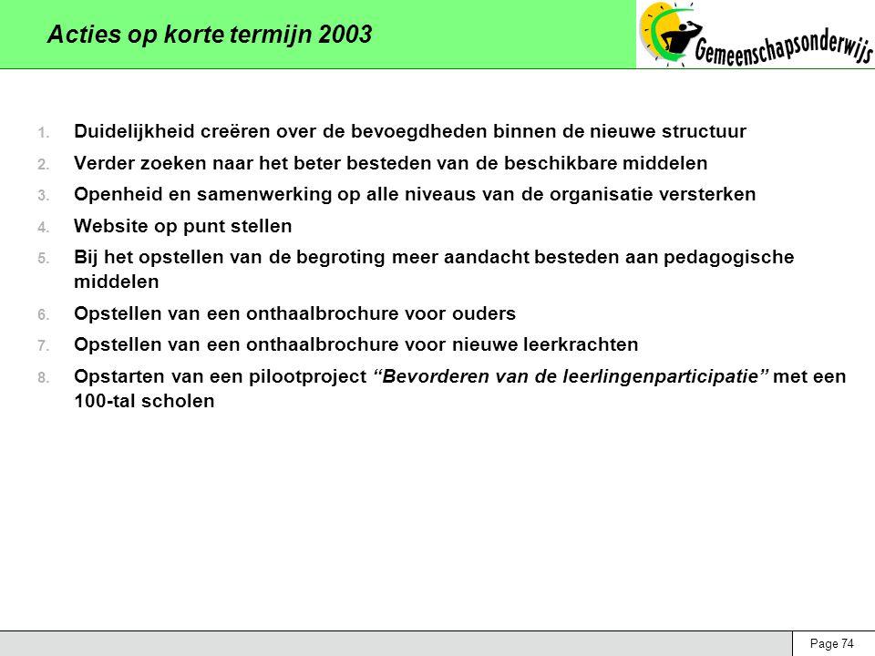 Page 74 Acties op korte termijn 2003 1. Duidelijkheid creëren over de bevoegdheden binnen de nieuwe structuur 2. Verder zoeken naar het beter besteden