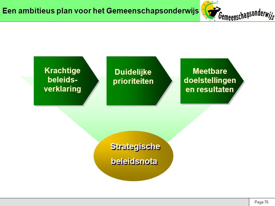 Page 76 Een ambitieus plan voor het Gemeenschapsonderwijs v v Krachtige beleids- verklaring Strategische beleidsnota Strategische beleidsnota v v Duidelijke prioriteiten v v Meetbare doelstellingen en resultaten