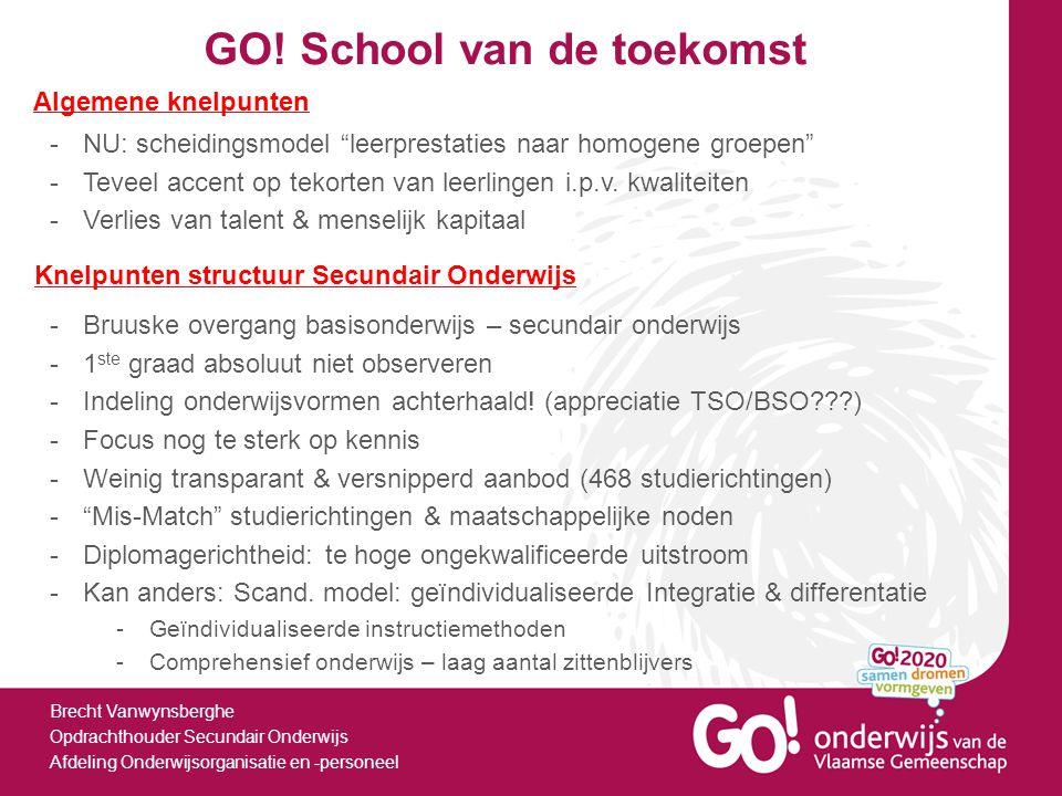 """GO! School van de toekomst Brecht Vanwynsberghe Opdrachthouder Secundair Onderwijs Afdeling Onderwijsorganisatie en -personeel -NU: scheidingsmodel """"l"""
