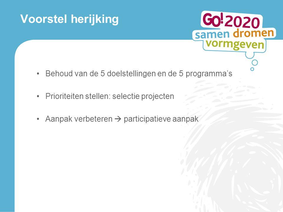 Voorstel herijking Behoud van de 5 doelstellingen en de 5 programma's Prioriteiten stellen: selectie projecten Aanpak verbeteren  participatieve aanpak