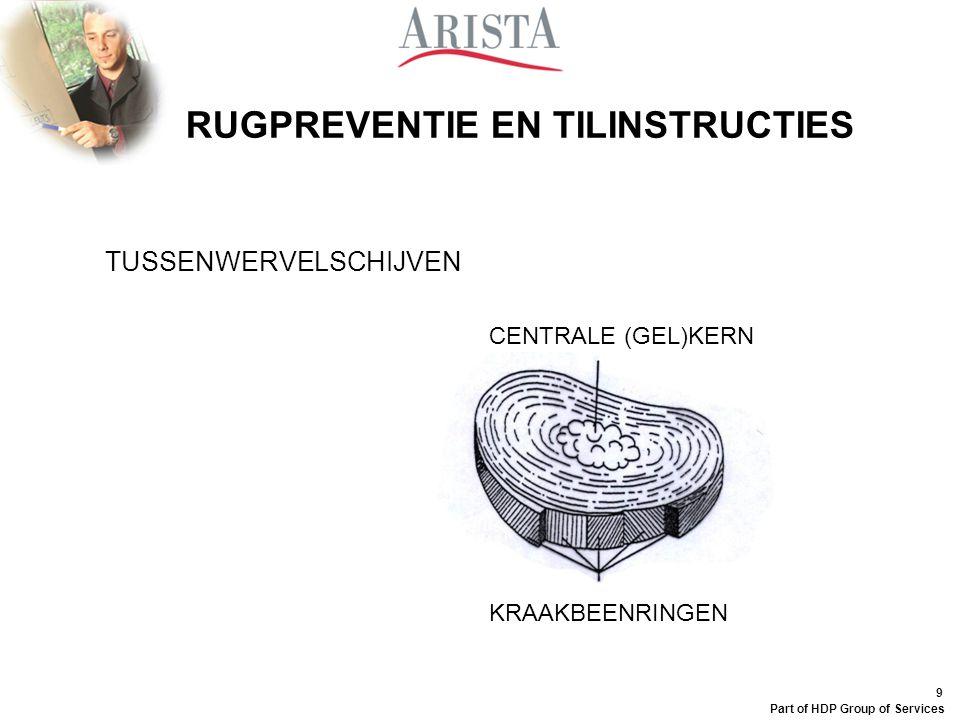 8 Part of HDP Group of Services RUGPREVENTIE EN TILINSTRUCTIES 1. KEN JE RUG WERVELS TUSSENWERVELSCHIJVEN GEWRICHTSBANDEN SPIEREN RUGGENMERG