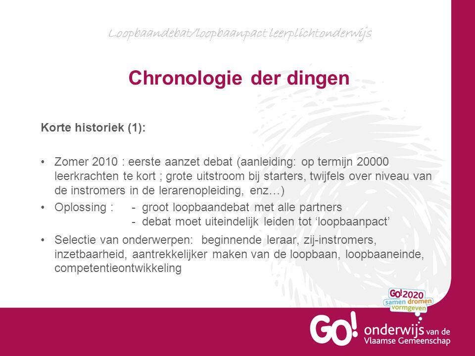 Loopbaandebat/loopbaanpact leerplichtonderwijs Chronologie der dingen Korte historiek (1): Zomer 2010 : eerste aanzet debat (aanleiding: op termijn 20