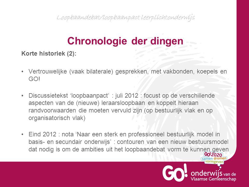 Loopbaandebat/loopbaanpact leerplichtonderwijs Chronologie der dingen Korte historiek (2): Vertrouwelijke (vaak bilaterale) gesprekken, met vakbonden, koepels en GO.