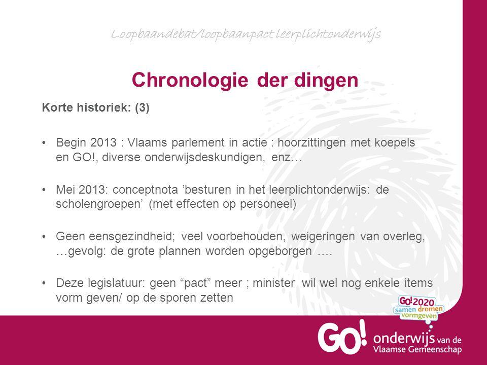 Loopbaandebat/loopbaanpact leerplichtonderwijs Chronologie der dingen Korte historiek: (3) Begin 2013 : Vlaams parlement in actie : hoorzittingen met