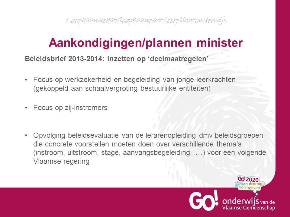Loopbaandebat/loopbaanpact leerplichtonderwijs Aankondigingen/plannen minister Beleidsbrief 2013-2014: inzetten op 'deelmaatregelen' Focus op werkzeke