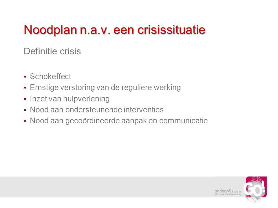 Noodplan n.a.v. een crisissituatie Definitie crisis Schokeffect Ernstige verstoring van de reguliere werking Inzet van hulpverlening Nood aan onderste