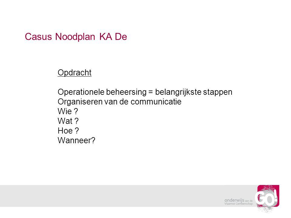 Opdracht Operationele beheersing = belangrijkste stappen Organiseren van de communicatie Wie ? Wat ? Hoe ? Wanneer?