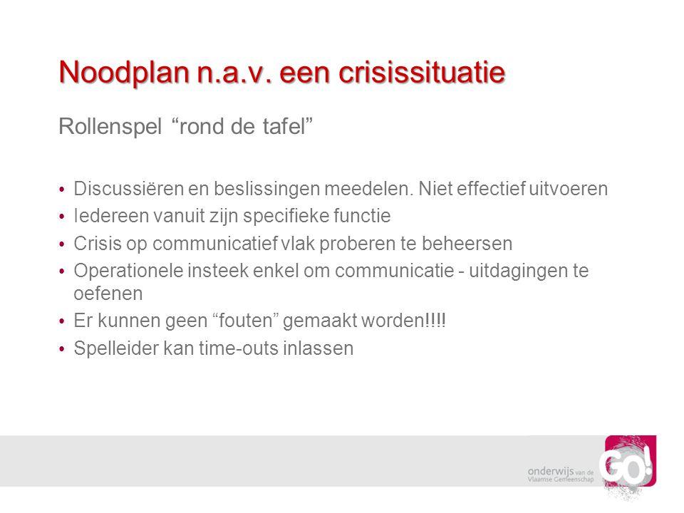 """Noodplan n.a.v. een crisissituatie Rollenspel """"rond de tafel"""" Discussiëren en beslissingen meedelen. Niet effectief uitvoeren Iedereen vanuit zijn spe"""