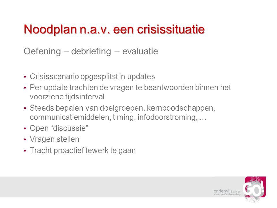 Noodplan n.a.v. een crisissituatie Oefening – debriefing – evaluatie Crisisscenario opgesplitst in updates Per update trachten de vragen te beantwoord