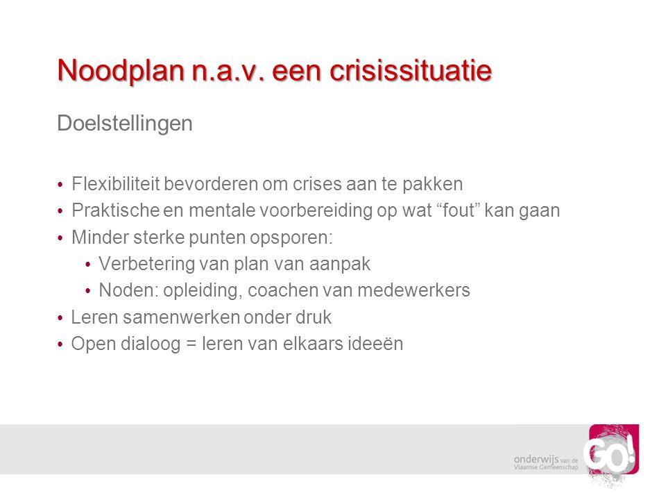 """Noodplan n.a.v. een crisissituatie Doelstellingen Flexibiliteit bevorderen om crises aan te pakken Praktische en mentale voorbereiding op wat """"fout"""" k"""