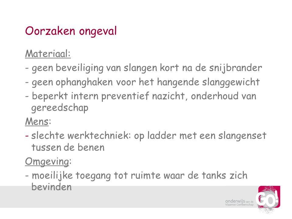 Oorzaken ongeval Materiaal: - geen beveiliging van slangen kort na de snijbrander - geen ophanghaken voor het hangende slanggewicht - beperkt intern p