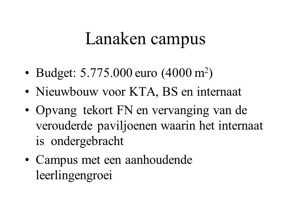 Lanaken campus Budget: 5.775.000 euro (4000 m 2 ) Nieuwbouw voor KTA, BS en internaat Opvang tekort FN en vervanging van de verouderde paviljoenen waarin het internaat is ondergebracht Campus met een aanhoudende leerlingengroei