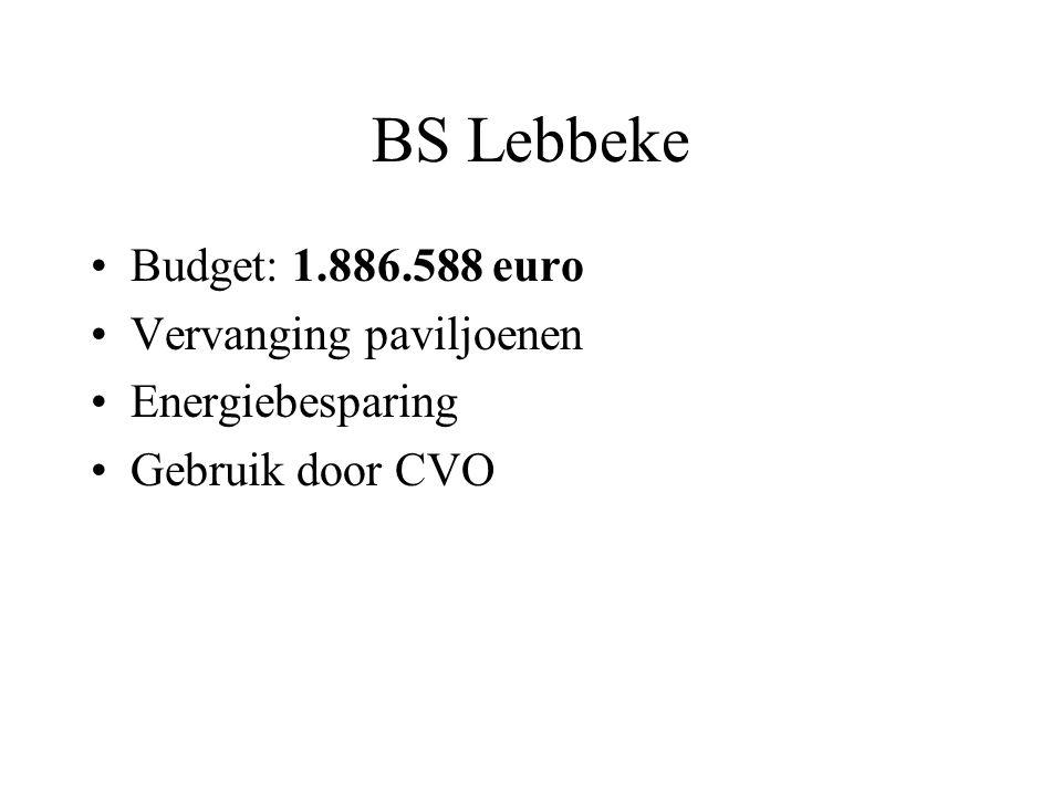 BS Lebbeke Budget: 1.886.588 euro Vervanging paviljoenen Energiebesparing Gebruik door CVO