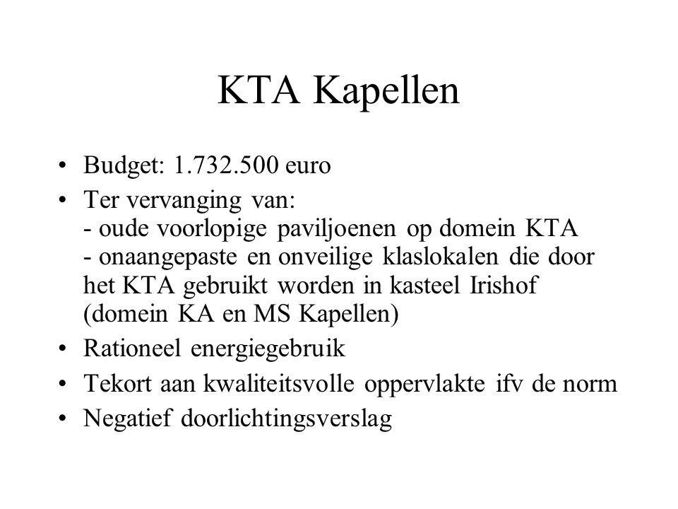 KTA Kapellen Budget: 1.732.500 euro Ter vervanging van: - oude voorlopige paviljoenen op domein KTA - onaangepaste en onveilige klaslokalen die door h