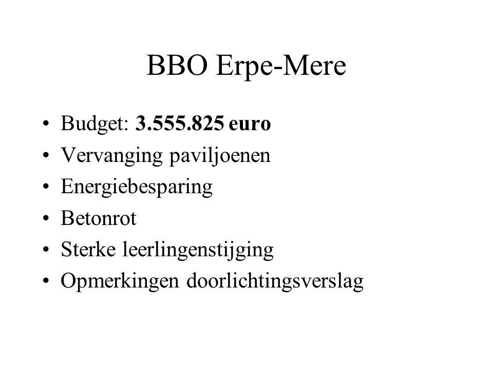 BBO Erpe-Mere Budget: 3.555.825 euro Vervanging paviljoenen Energiebesparing Betonrot Sterke leerlingenstijging Opmerkingen doorlichtingsverslag