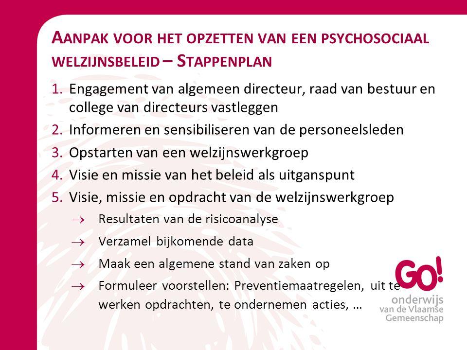 A ANPAK VOOR HET OPZETTEN VAN EEN PSYCHOSOCIAAL WELZIJNSBELEID – S TAPPENPLAN 1.Engagement van algemeen directeur, raad van bestuur en college van dir