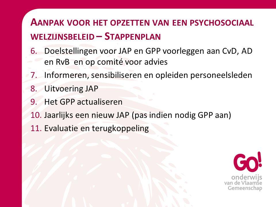 A ANPAK VOOR HET OPZETTEN VAN EEN PSYCHOSOCIAAL WELZIJNSBELEID – S TAPPENPLAN 6.Doelstellingen voor JAP en GPP voorleggen aan CvD, AD en RvB en op com