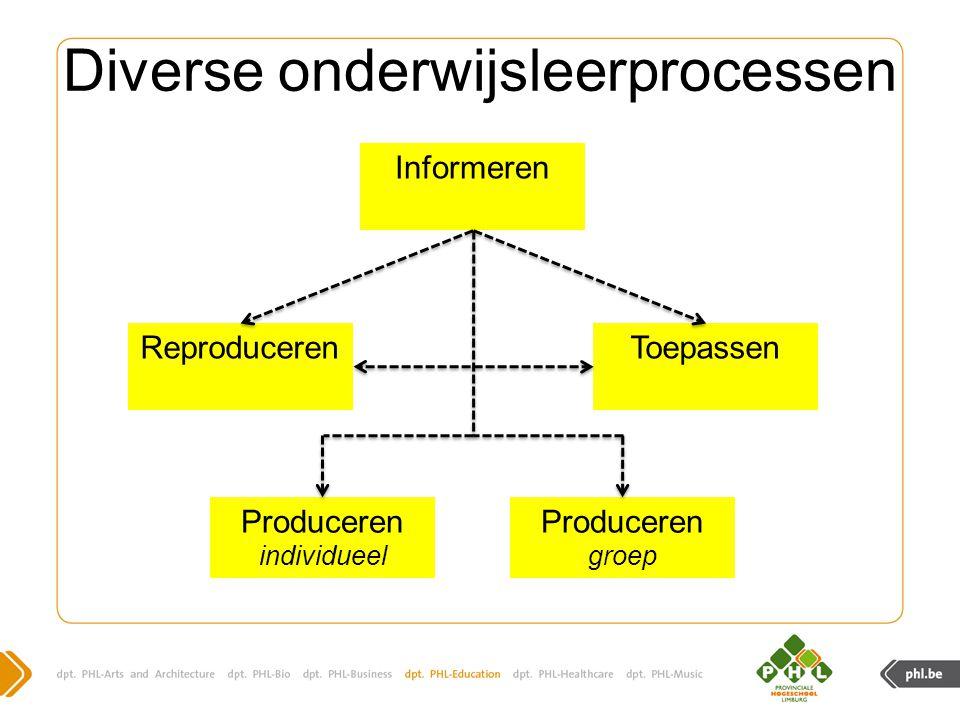 Informeren Reproduceren Produceren individueel Produceren groep Diverse onderwijsleerprocessen Toepassen